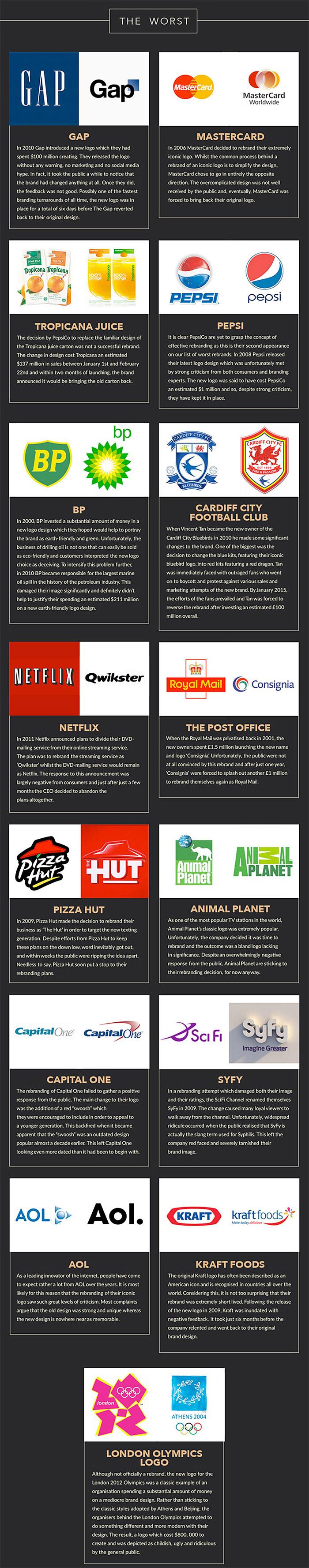 Los mejores y peores rediseños de imagen corporativa 02